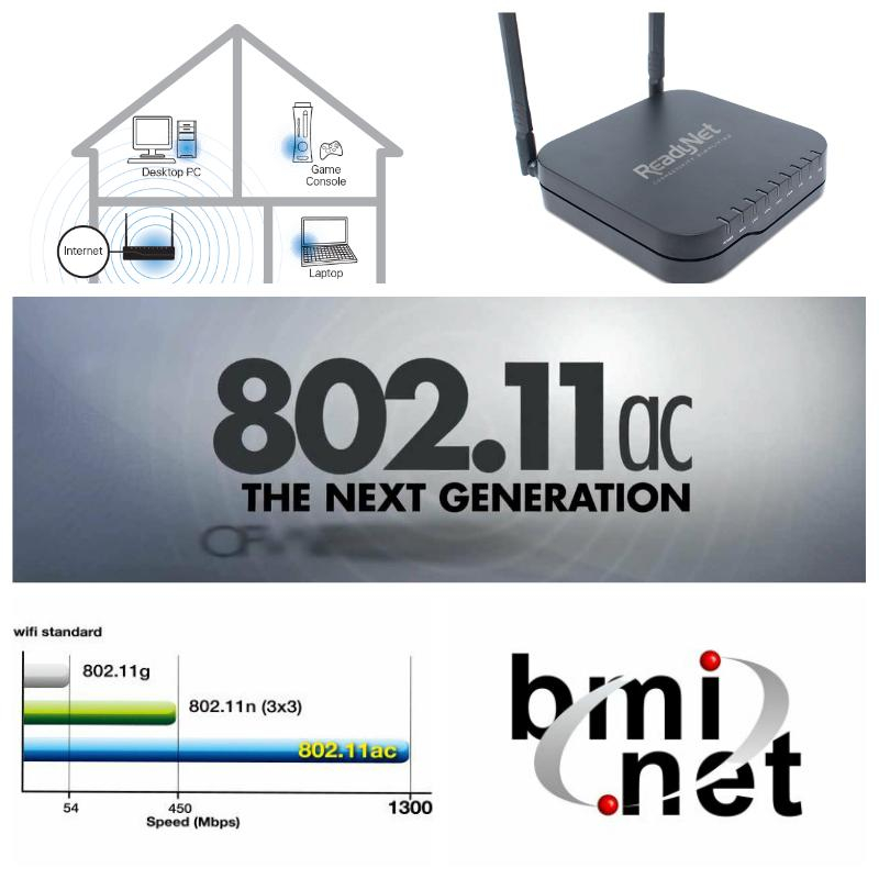 Managed Router Rental - BMI1200