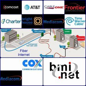 Cable, Fiber & DSL