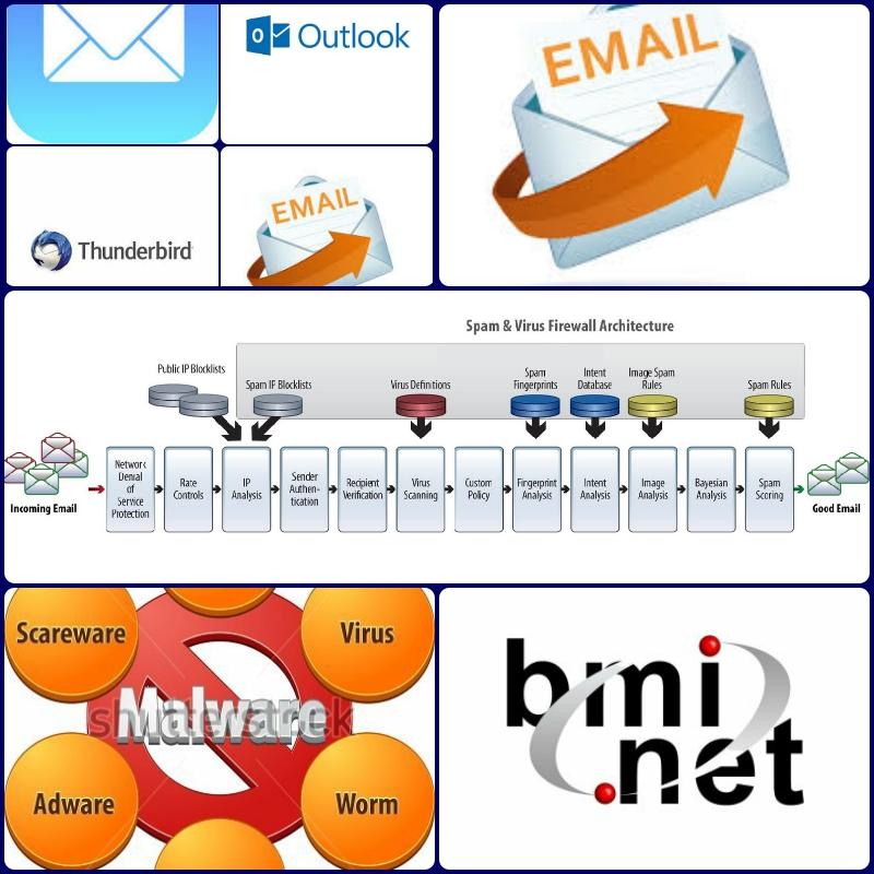 @bmi.net mailbox